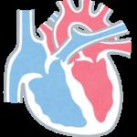 心室期外収縮